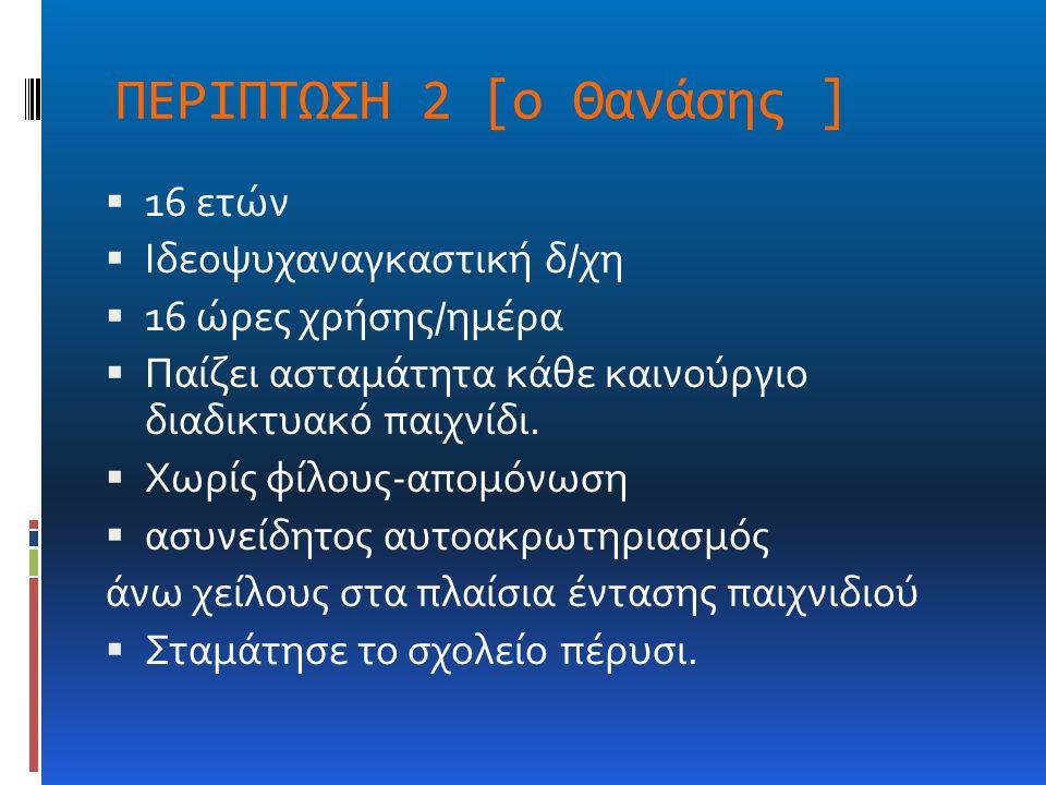 ΠΕΡΙΠΤΩΣΗ 2 [ο Θανάσης ] 16 ετών Ιδεοψυχαναγκαστική δ/χη